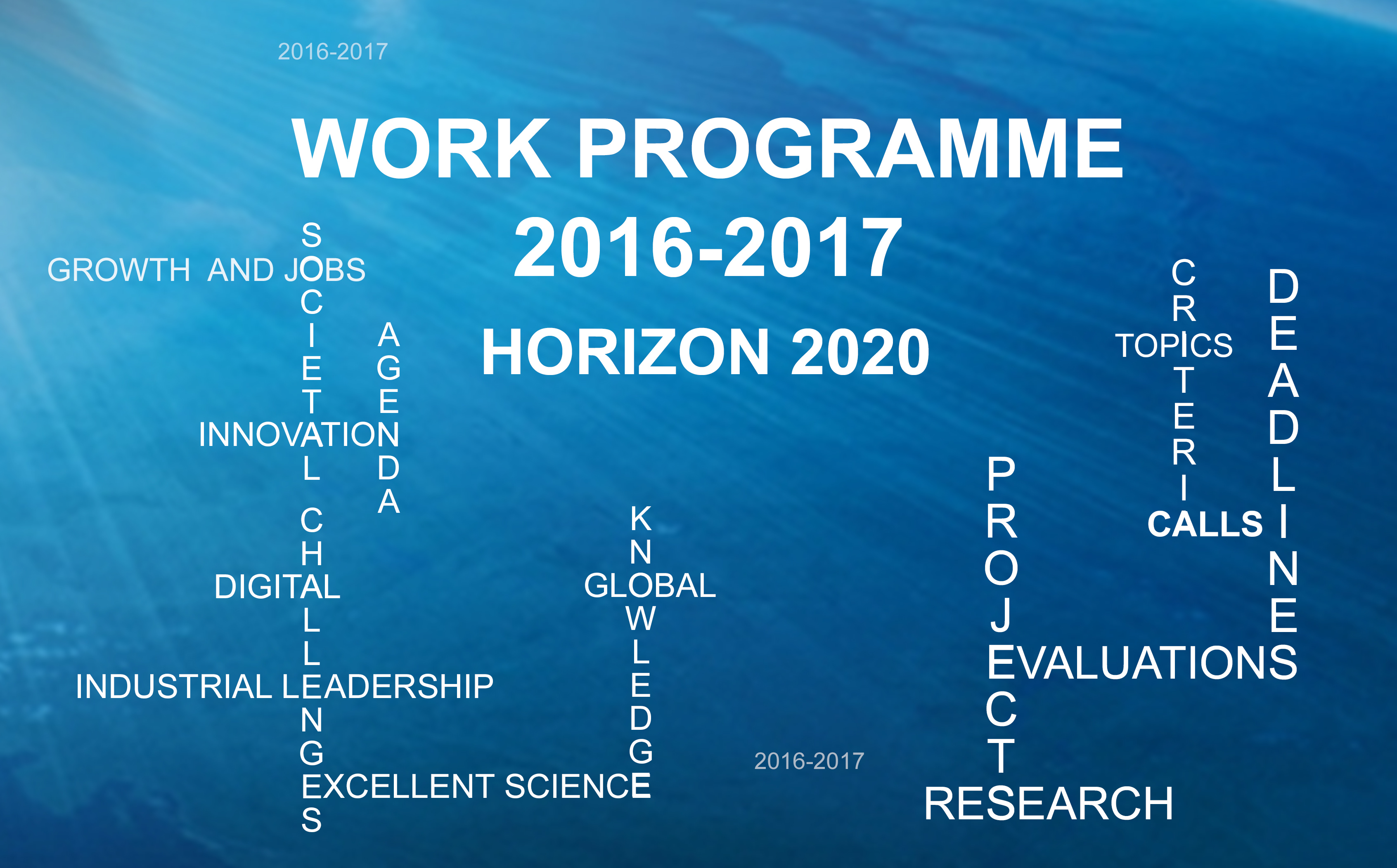 Horizon 2020: Work programmes for 2016-2017 officially adopted ...